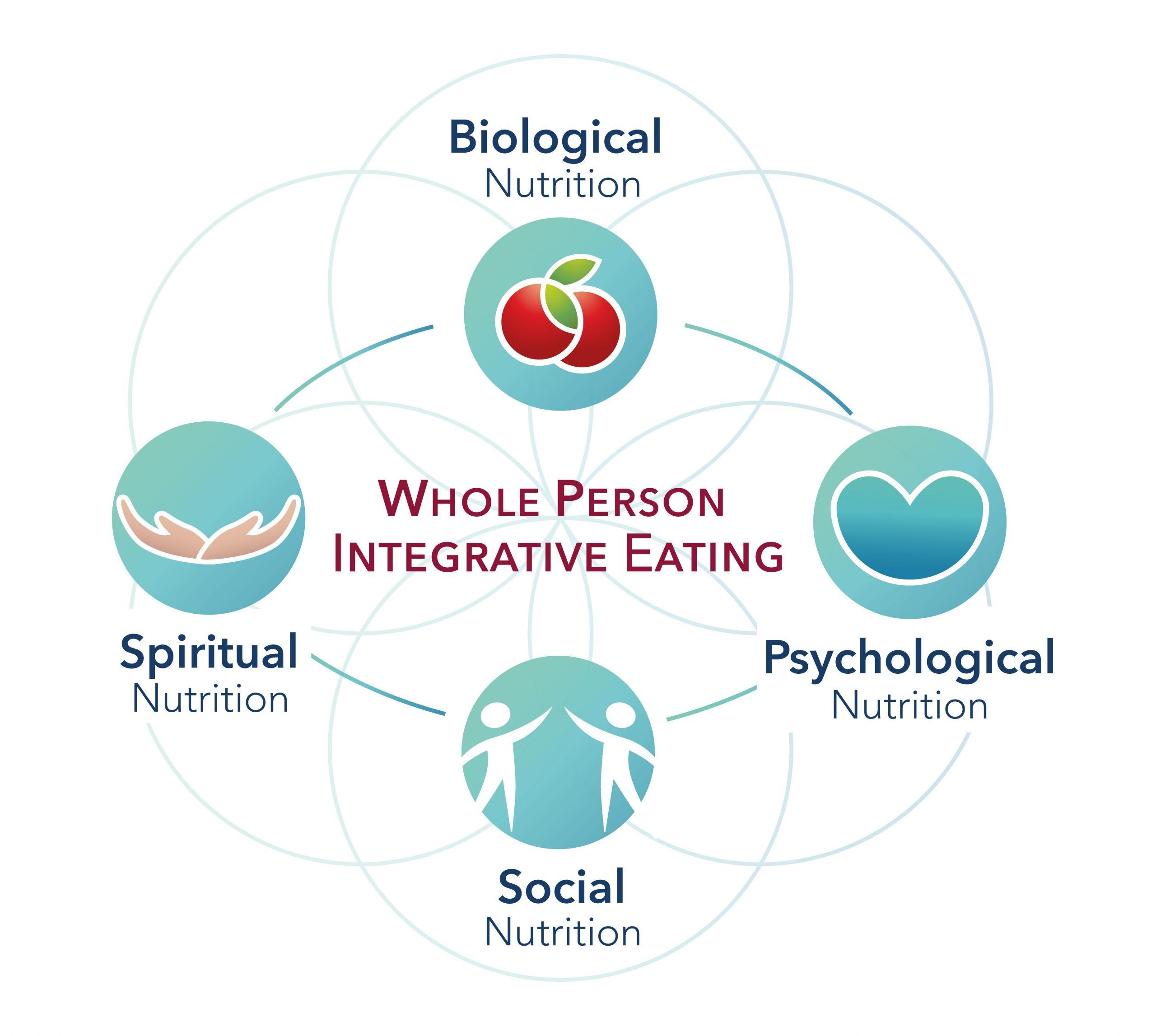 livre Whole Person Integrative Eating Kesten